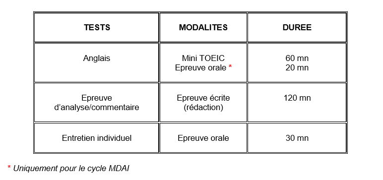 épreuves admission cycle bac+5 masters